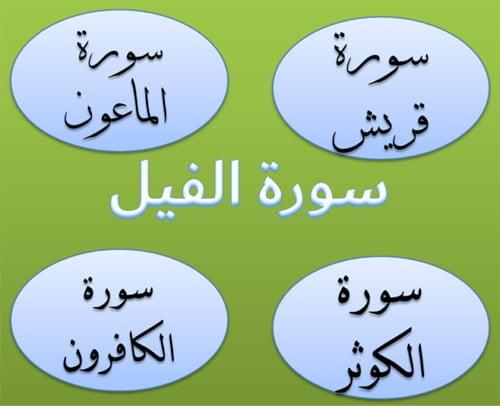 Quran Ki Surah In HIndi